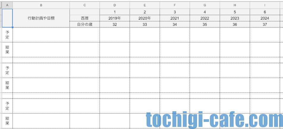 中長期の計画表